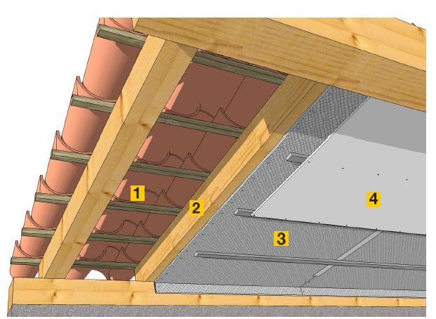 L isolamento dei tetti esistenti dall interno - Isolamento termico dall interno ...